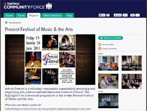 Prescot Festival - Natwest Community Force